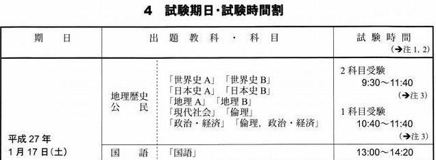 2017 センター試験